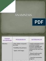 ANAMNESIS REPRODUKSI