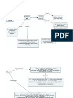 mapa conceptual del SIGNO en linguistica