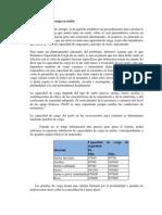 Capacidad de Carga Sobre Suelo.pdf