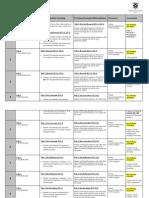 2015 semester 2 teaching program stage 2 design