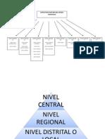 Estructura Sanitaria Anzoategui.