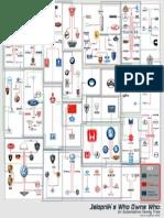 Auto+Family+Tree+2010.pdf