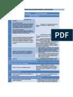 Requisitos Formales y Documentales de Respaldo Para La Postulación