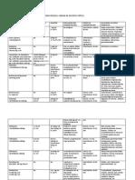 Guia de Dilucion de Medicamentos en Pediatría u a 2013