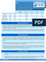 Epic Research Daily Derivative Report 31 October 2014