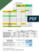 SOP Hemodialisa - Parameter Ro Dan Airbersih