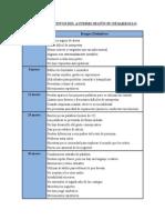 Rasgos Distintivos Del Autismo Segun Su Desarrollo.docx