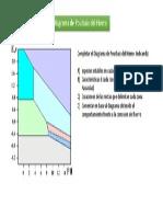 Enunciado Ejercicio Diagrama de Pourbaix