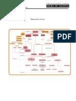 Resumen PSU Biologia 1 preuniversitario pedro de valdivia año 2013