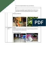 Buku Catatan Harian Log Book PKM Terbaru