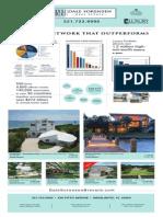 Dale Sorensen Real Estate Brevard LLC Florida Today Advertisement