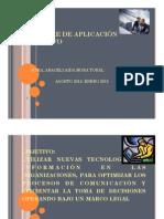 SOFTWARE DE APLICACION EJECUTIVO