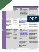 Calendario Del Cursfo Gobierno Corporativo Ot 2014 4 Pm(3) (1)