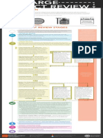 2014 Economic Development Large Project Review (Infographic) v2 r3 (1)