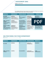 Business Impact Assessment Tool