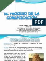 elprocesodelacomunicacion-090906194721-phpapp01