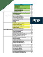 2G Parameter List