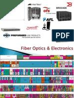 Fiber Optics.pptx