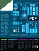 Poster Azure PT-BR