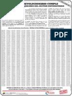 Listado Petrorinoco N°18 -Notilogia
