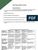 merri creek water quality report outline