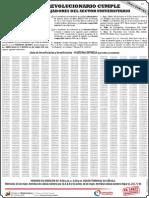 Listado Petrorinoco N°20 -Notilogia
