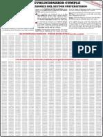 Listado Petrorinoco N°29 -Notilogia