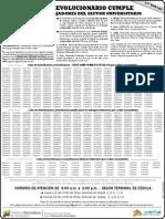 Listado Petrorinoco N°31 -Notilogia
