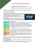 UD2 Microbiologia