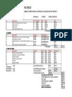 Analisis ffPrecio Unitario