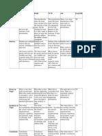 A K Staton Virtual School Case Study Rubric
