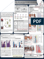 Molecular microbial ecology as a diagnostic tool to identify mode of action and new targets for silver wound dressings Dr. Lindsay Kalan, Mi Zhou, Michele Suitor, Rod Precht, Benjamin Willing