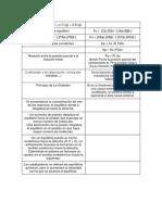 formulario ctte de equilibrio.docx
