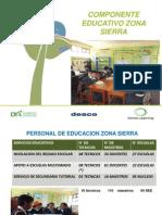 Exposicion Educa
