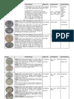 cuadro de monedas.docx
