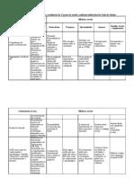 Tabela Matriz Preench Rosario
