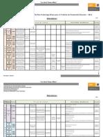 Matriz de Requisitos de Los Perfiles Profesiográficos Para El Tramite de Promoción Docente