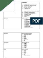 1st Assessment Study Timetable