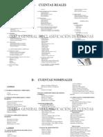 Clasificación de Cuentas Reales y Nominales Contabilidad