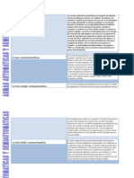 Diferencias Automaticas y Semiautomaticas