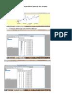stock price analyisis