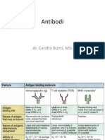Antibodi.ppt
