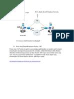 Diagram Komunikasi VoIP
