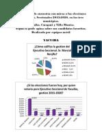 datos reales de autoridades. yacuiba-carapari-villa montes