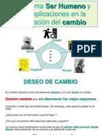 El _sistema_Ser-Humano Y LA GENERACIÓN DE CAMBIO.pptx