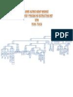 Clasificacion de Electrodos Mapa