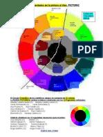 Circulo Pictorico Mayo 2011 Doc