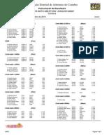 Resultado provisórios Corta-Mato Abertura JOAQUIM GAMA_0.pdf