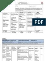 Plan Bimestral de CIENCIAS II (Bloque II).docx