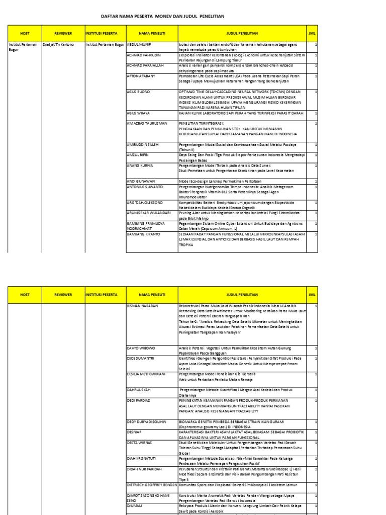Lampiran Daftar Judul Peserta Monev 2014 Produk Ukm Bumn Tempat Tisu Handmade Trenggalek